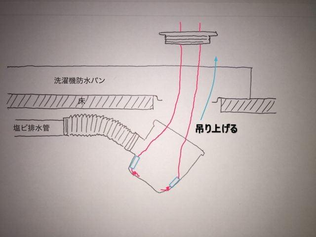 排水トラップの固着