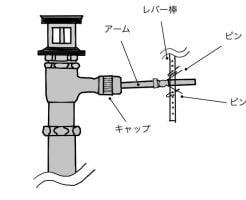 洗面台ポップアップ式排水栓の外し方
